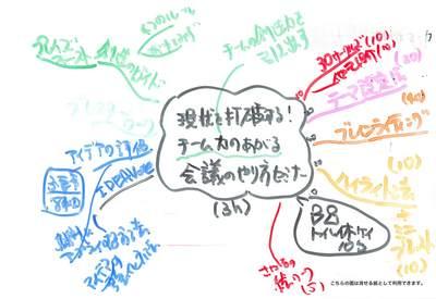 消せる紙+ウォータークリア.jpg