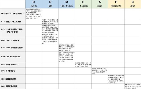 10のフレームワーク.jpg