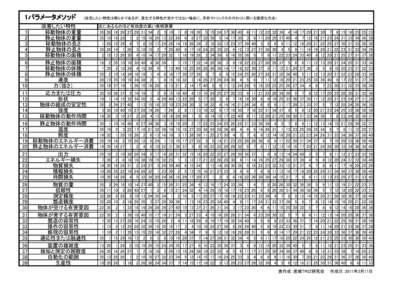 1パラメータメソッド_ver2011.jpg