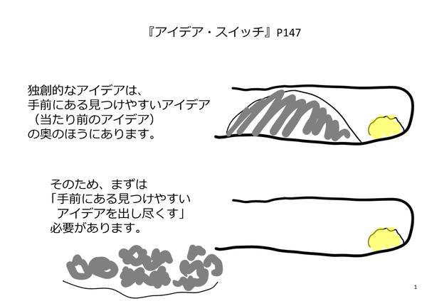 1_�Ƒn�I�ȃA�C�f�A�͎�O�ɂ��錩�'��₷���A�C�f�A�̉��̕�ɂ���.png