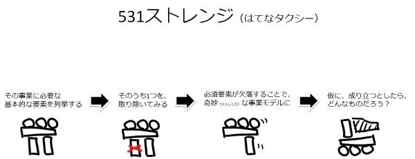 531ストレンジ_はてなタクシー.jpg
