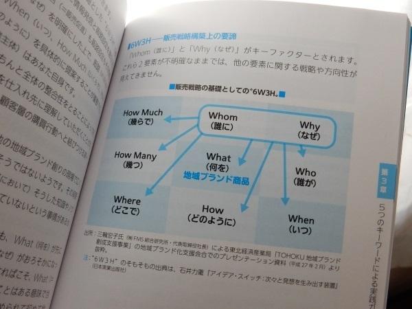 6w3h_METI_Book_002.jpg