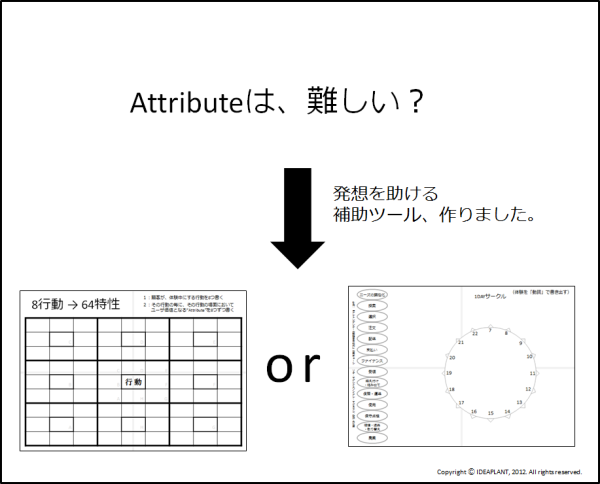 AA_ideation_assist_tools_of_Kyoto-DS.png