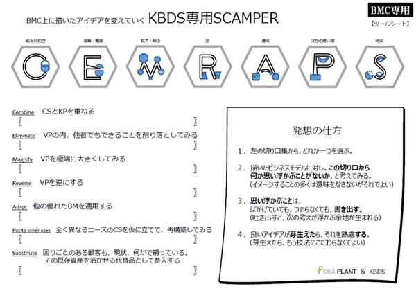 BMC専用のアイデア発想トリガー(IDEAPLANT&KBDS).jpg