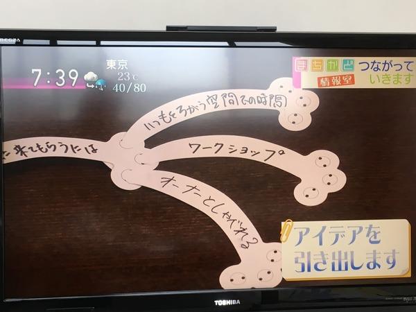 ねこの手のメモ_NHK おはよう日本.JPG