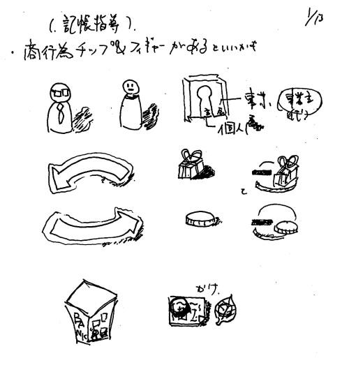 アイデアメモ、帳簿付け説明キット.jpg