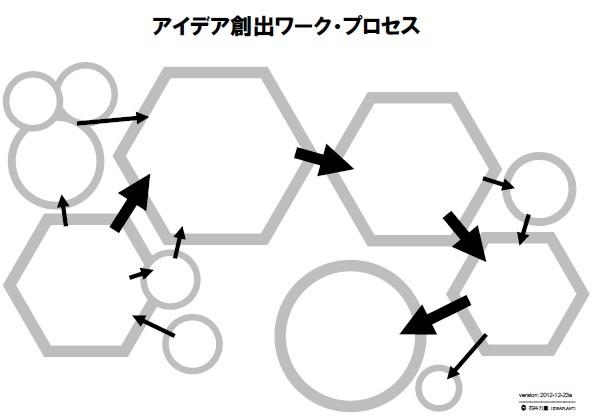 アイデアワークの地図(白地図).jpg