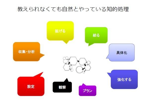 アイデア創出活動の全貌.jpg