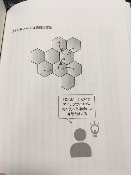 アイデア発想法16_02.jpg