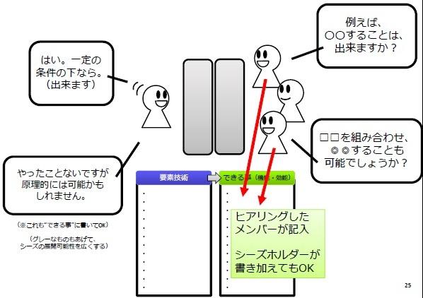 シーズニーズ変換ワーク.jpg