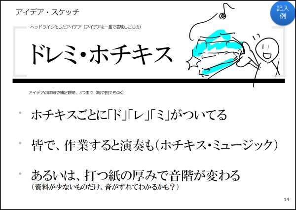 ドレミホチキス (アイデアスケッチの記入例).jpg