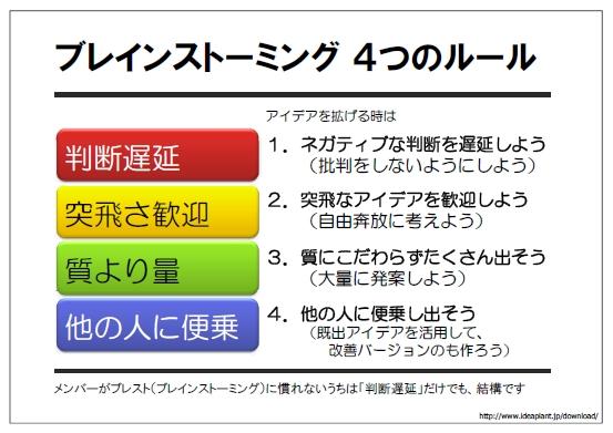 ブレストの4つのルール(アイデアスイッチの付録シート).jpg
