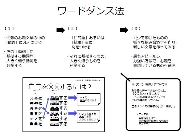 ワードダンス法.jpg