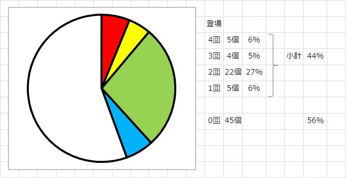 九九の解の構造00.jpg