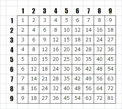 九九の解の構造01.jpg