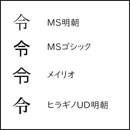 令_フォント_縦棒系.jpg