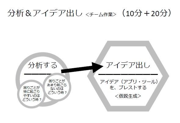 分析からのブレスト.jpg
