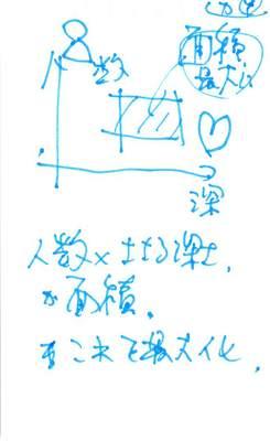 復興創発会議in仙台_04.jpg