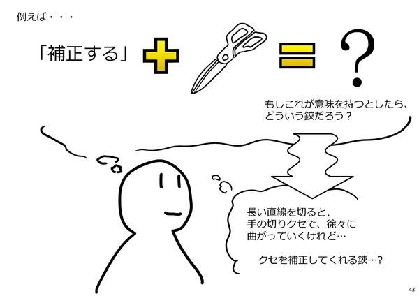 知財講座_アイデアの創出方法_2018_ページ_043.jpg