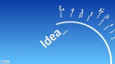 Idea_to_Product.jpg
