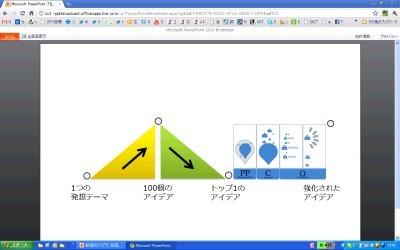 遠隔プレゼンの方法 microsoft powerpoint 2010 broadcast 石井力重