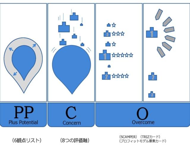 PPCOボード.jpg