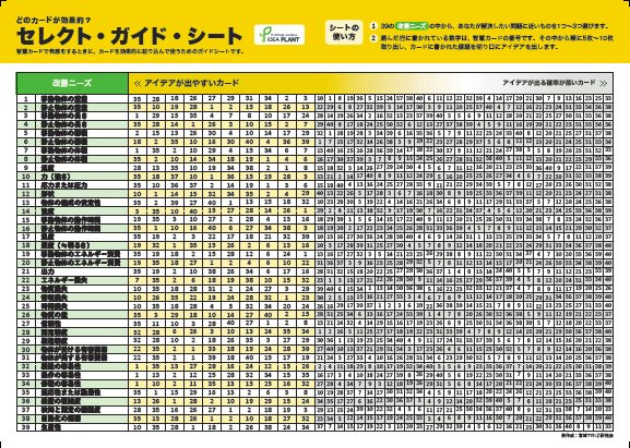 TRIZ_Card_select_guide_sheet.jpg