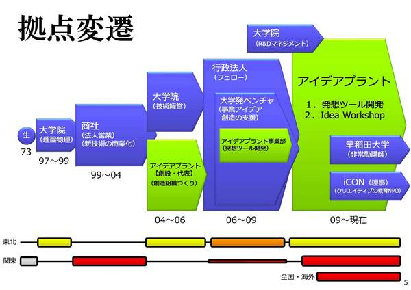 _石井力重(講師、自己紹介)2016__ページ_4.jpg