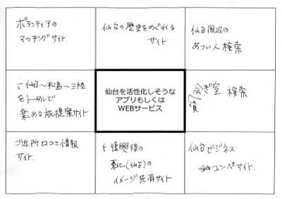 aj11sendai_work1.jpg