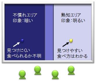 idea_shell01.jpg