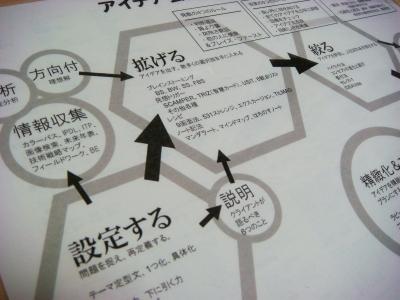 ideaplant2011_DSC06989.jpg
