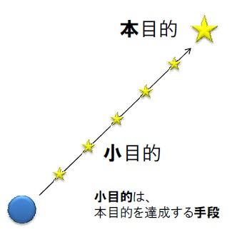 shudan_no_mokuteki_ka01.jpg