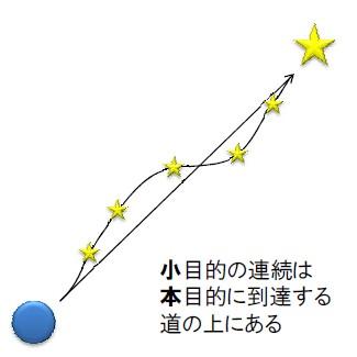 shudan_no_mokuteki_ka02.jpg