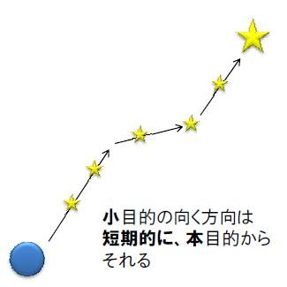 shudan_no_mokuteki_ka03.jpg