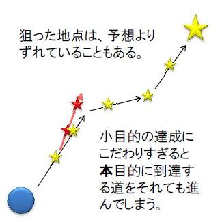 shudan_no_mokuteki_ka04.jpg