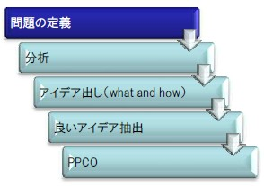 souzou_process01.jpg