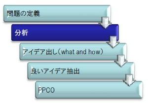 souzou_process02.jpg