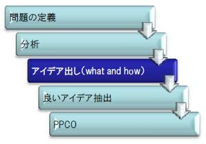 souzou_process03.jpg