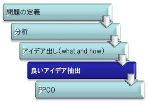 souzou_process04.jpg