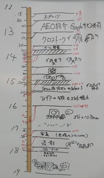 timeline_20160625.jpg