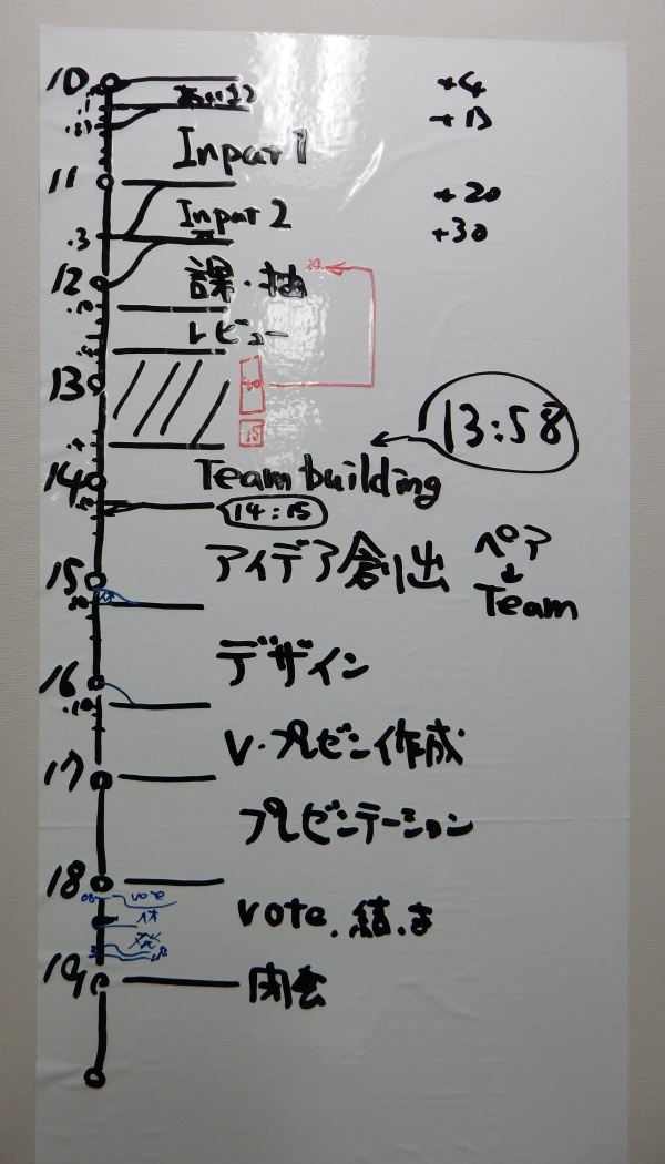timeline_feedback.jpg