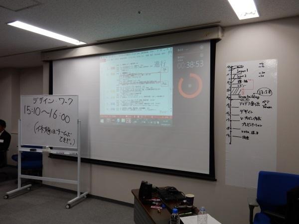 timeline_timer_whiteboard.jpg
