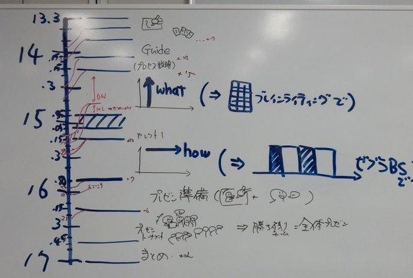 timeline_update_borad.jpg