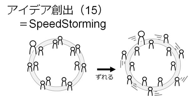 waseda_Univ_ideaworkshop_am_02.png