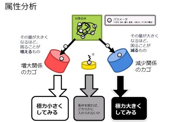 zokusei_bunseki.jpg